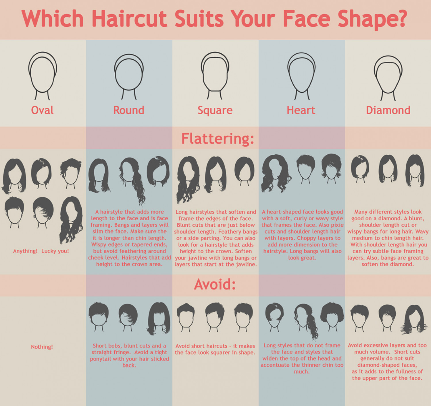Which haircut suits your face shape? | Visual ly