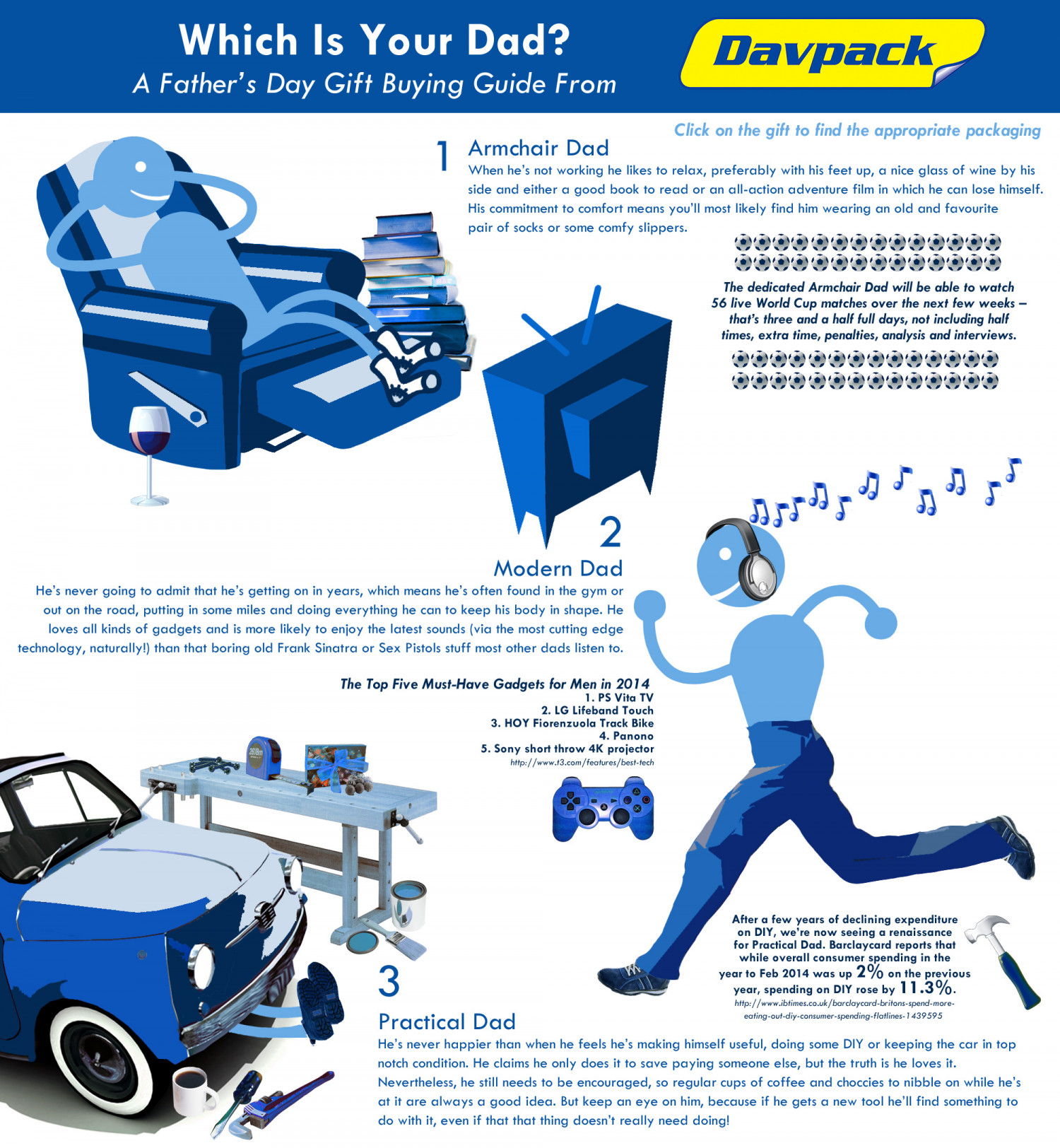 Which Is Your Dad? A Father's Day Gift Buying Guide From Davpack Infographic