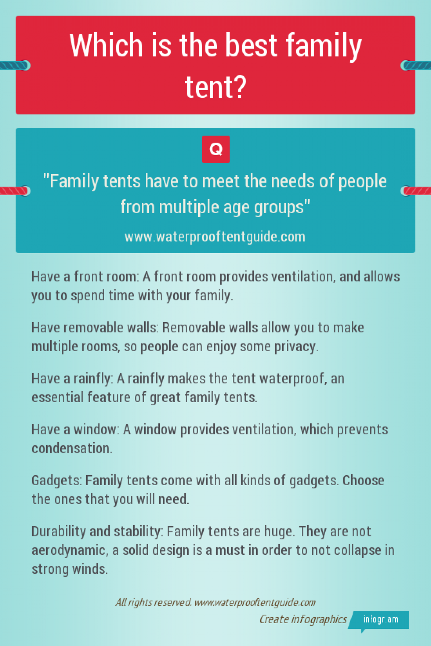 Which Is The Best Family Tent? Infographic
