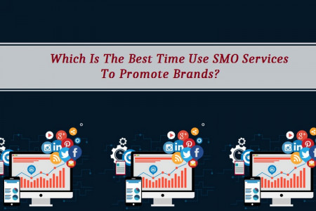 Which Is The Best Time Use SMO Services To Promote Brands?  Infographic