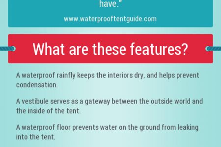 Which Is The Best Waterproof Tent? Infographic