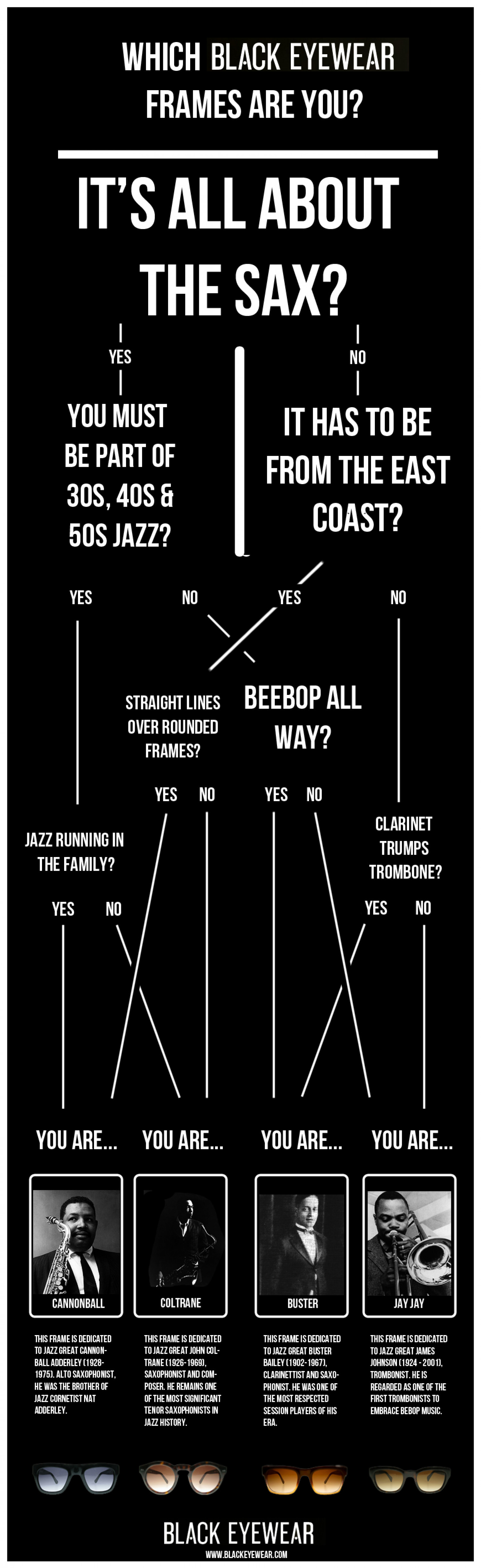 Which jazz inspired frames are you? (Male) Infographic