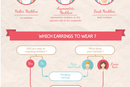 Which jewels to wear the day of the wedding? Infographic
