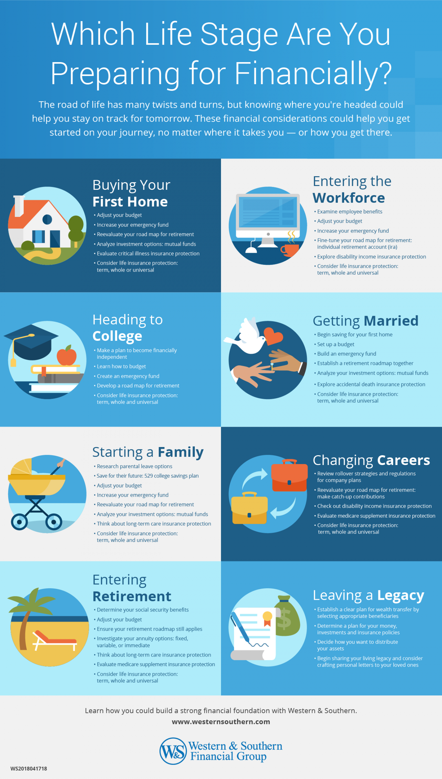 Which life stage are you preparing for financially? Infographic