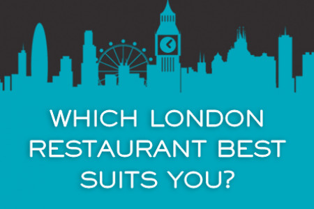 Which London Restaurant Best Suits You? Infographic