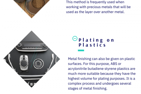 Which Metal Finishing Option Is The Best Infographic