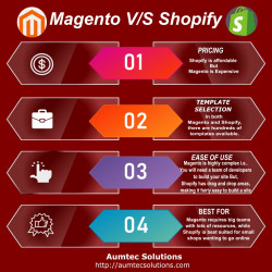 Which one is better - Magento or Shopify?