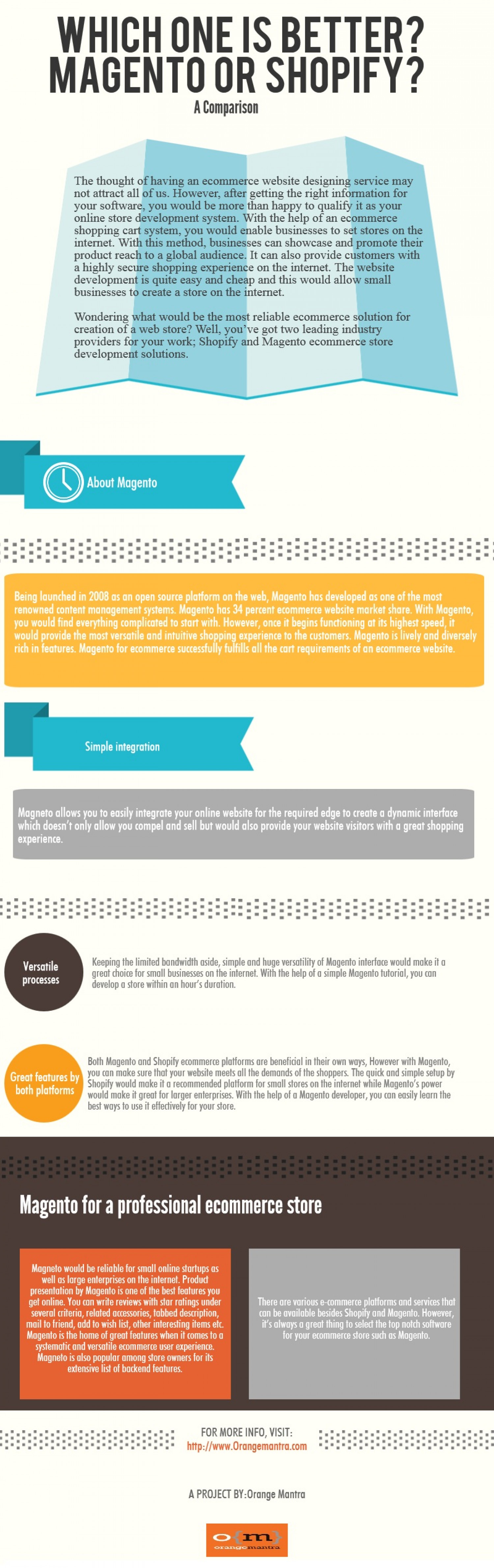 Which one is better? Magento or Shopify? Infographic