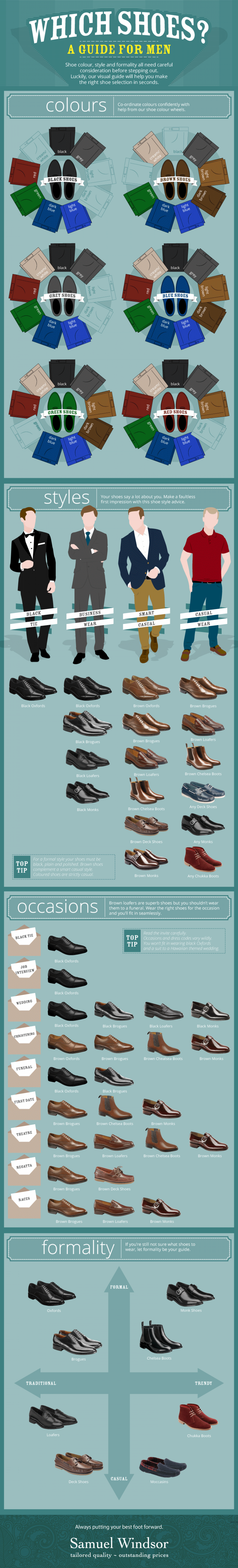 Which shoes? A guide for men Infographic