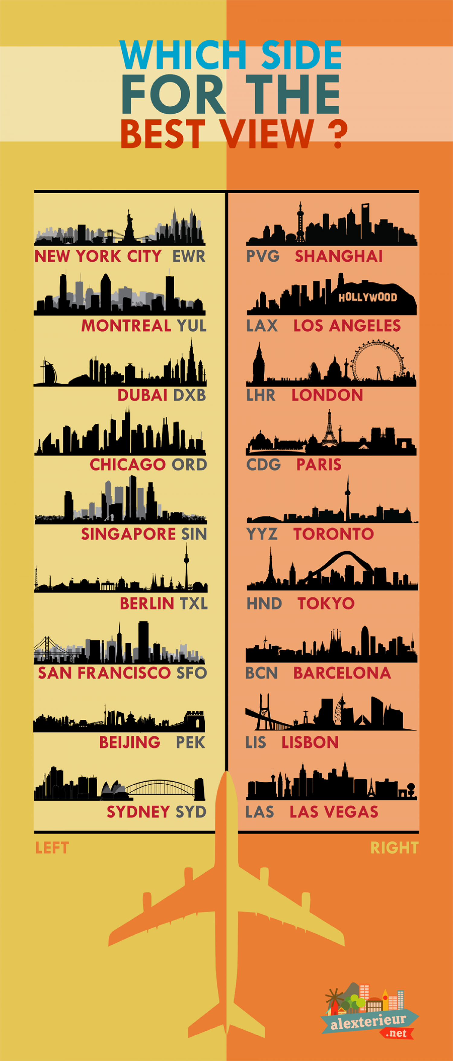 Which Side For The Best View When Landing? Infographic