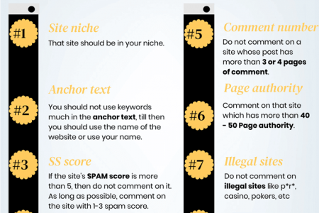 Which site should blog commenting on? Infographic