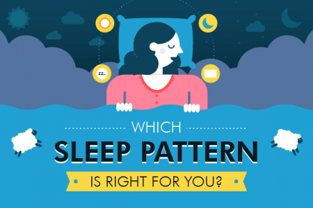 Which Sleep Pattern is Right for You? Infographic