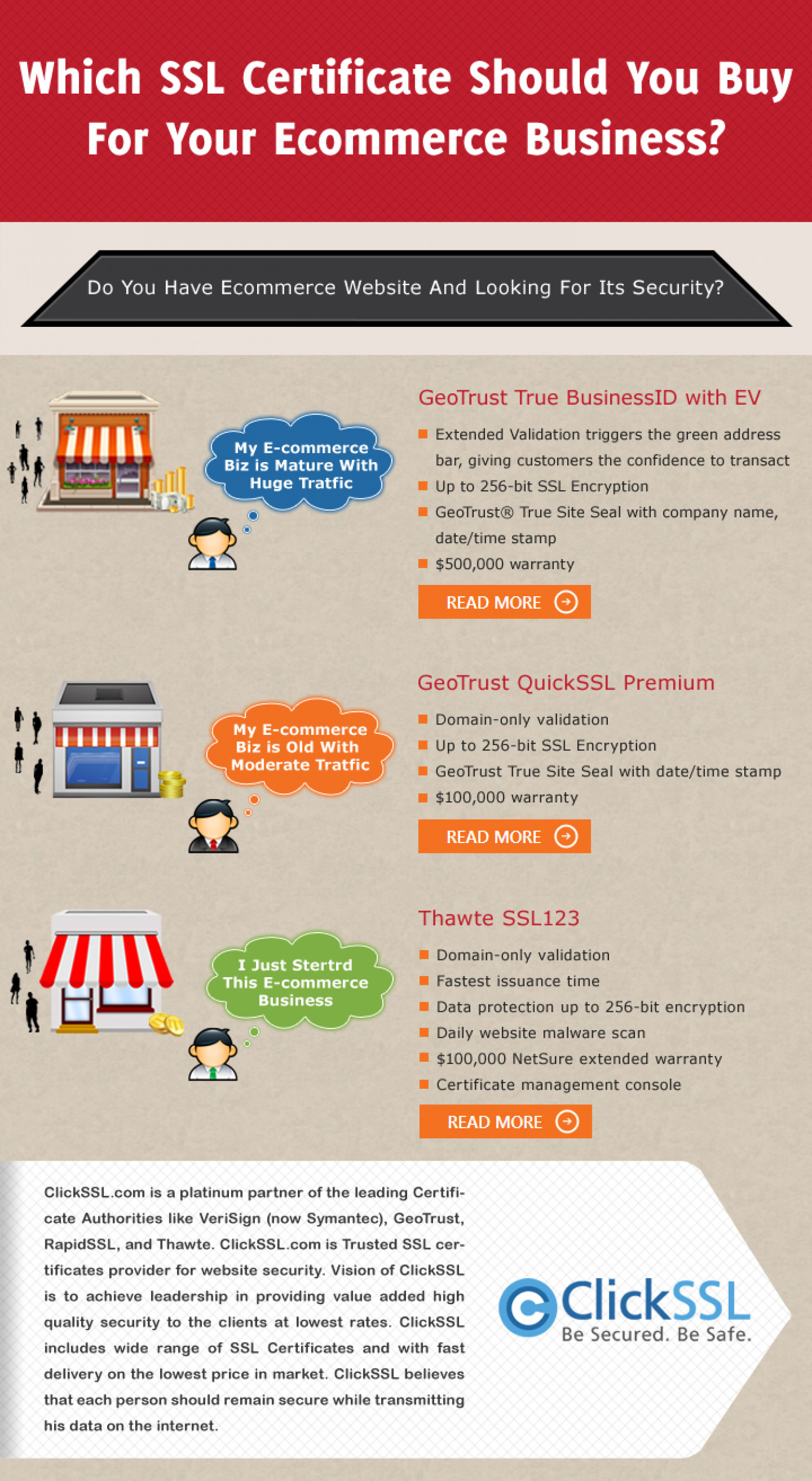 Which SSL should you buy for your e-commerce business? Infographic