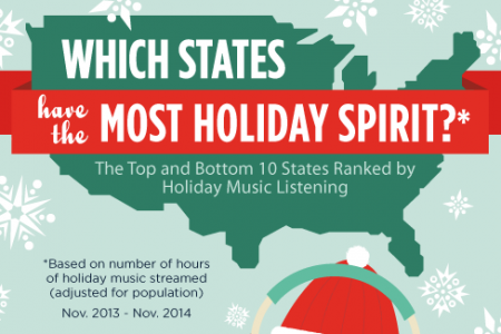 Which States Have the Most Holiday Spirit? Infographic