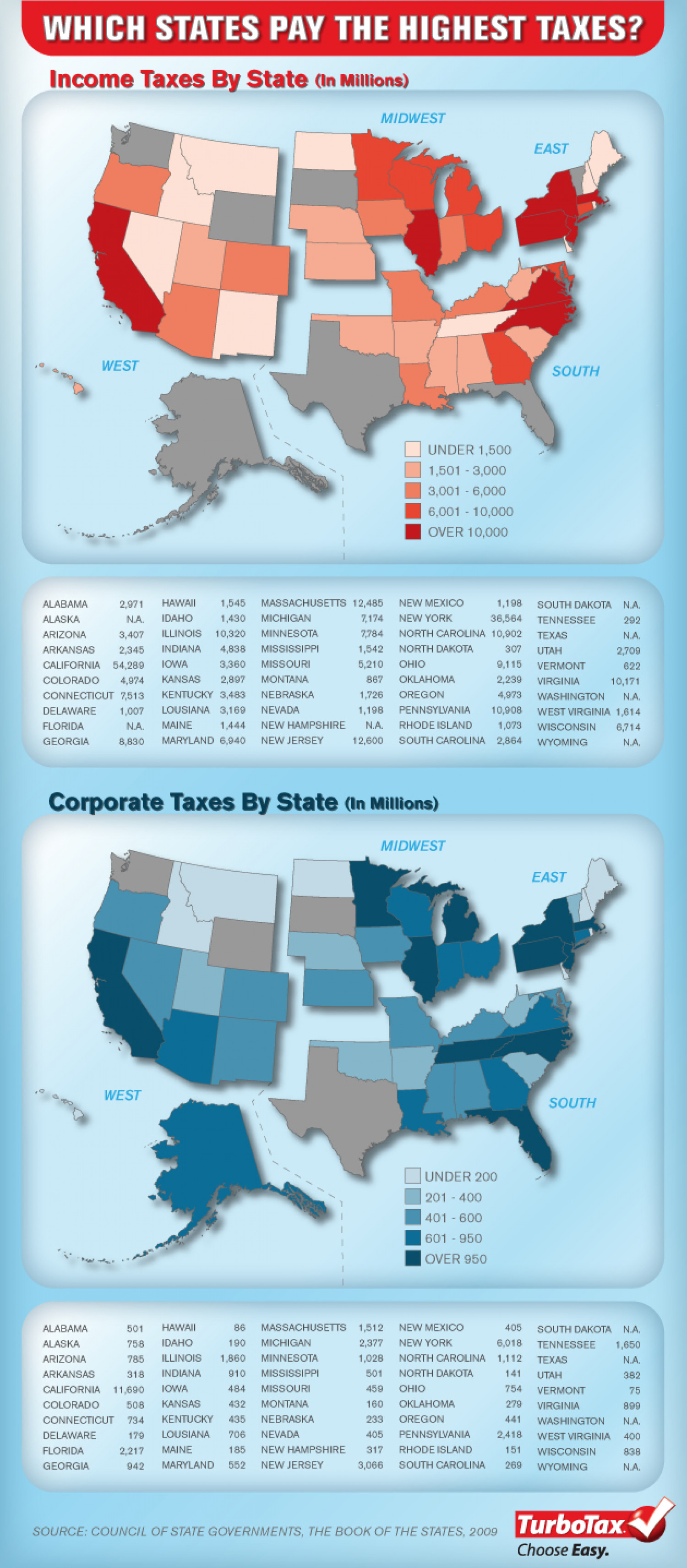 Which States Pay The Highest Taxes?