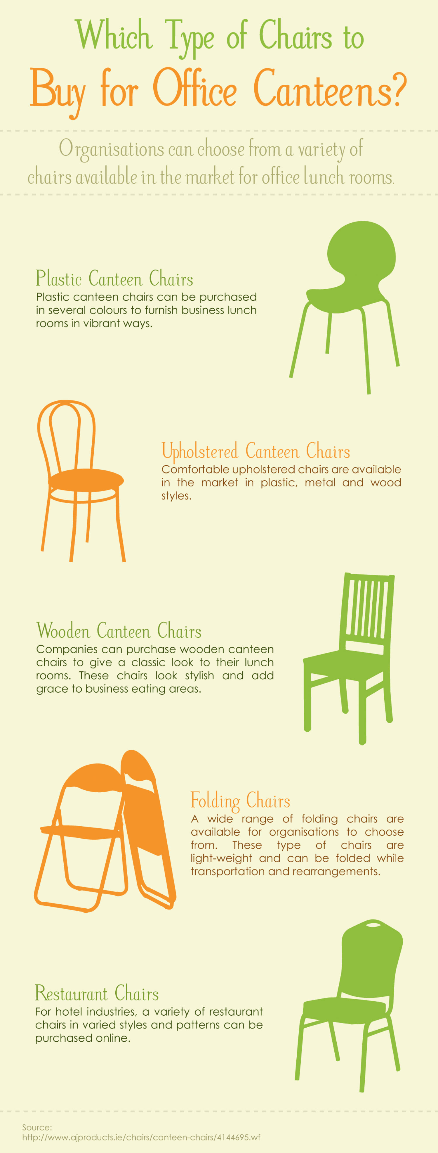 Which Type Of Chairs To Buy For Office Canteens Infographic