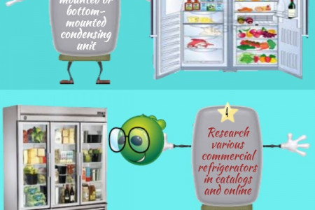 Whirlpool Refrigerator Service Center in Hyderabad Infographic