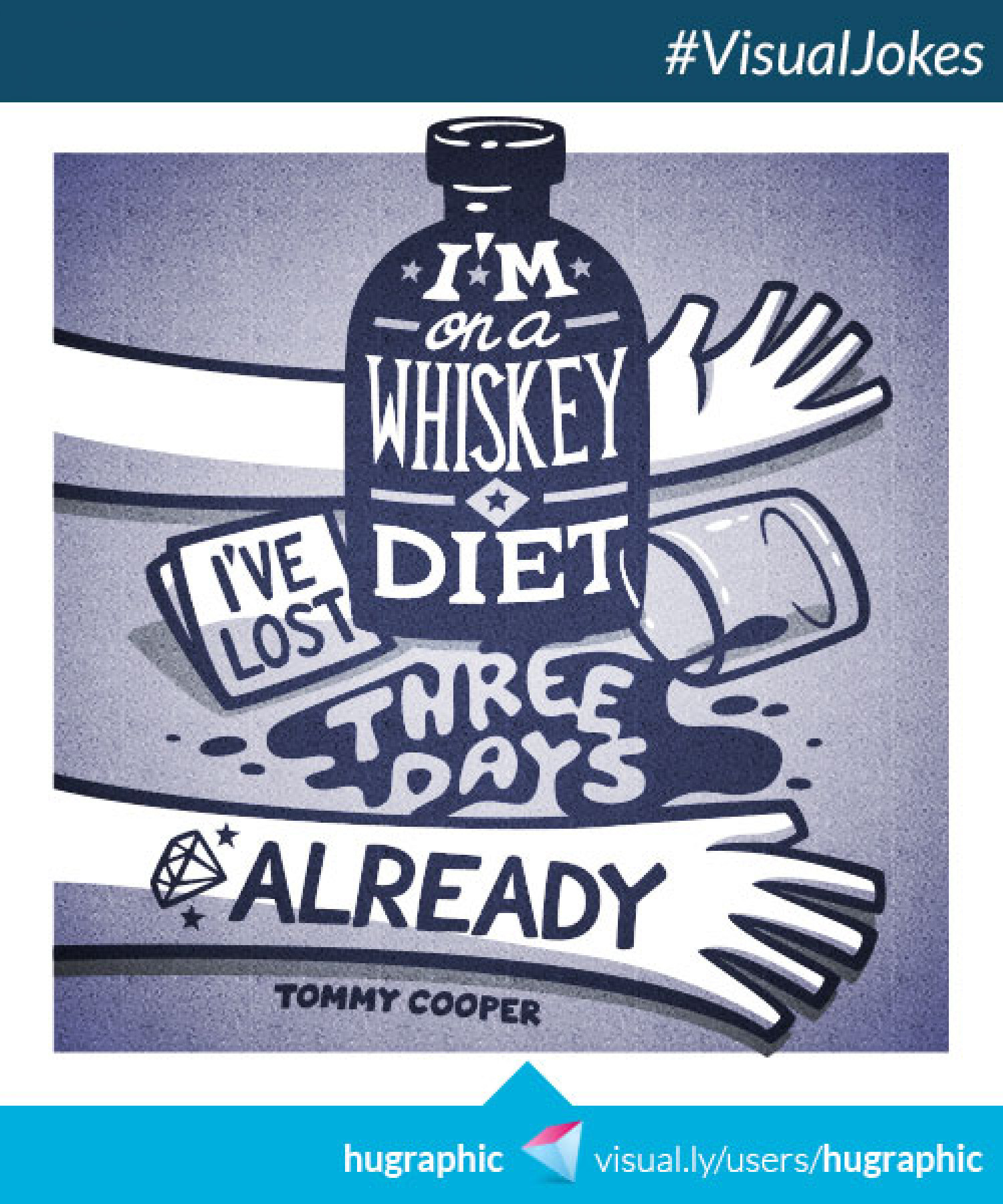 Whiskey Diet Infographic
