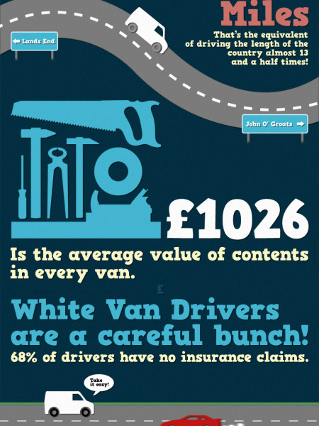 White Van Infographic