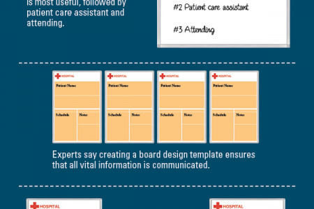Whiteboards Improve Patient Communication Infographic