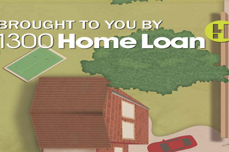 Who Are You Really Taking Out A Mortgage With? Infographic