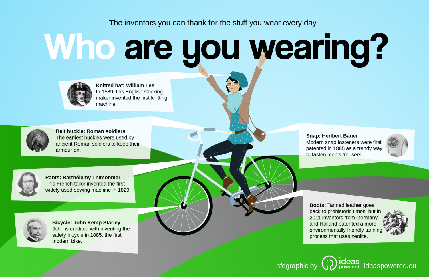 WHO are you wearing? Infographic