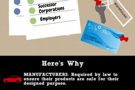 Who Gets Sued? Infographic