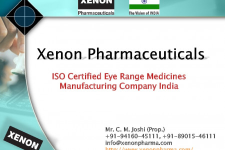 WHO GMP Certified Eye Drops Manufacturer in India Infographic