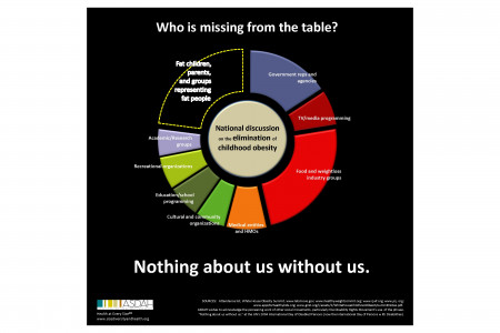 Who is Missing from the Table? Infographic