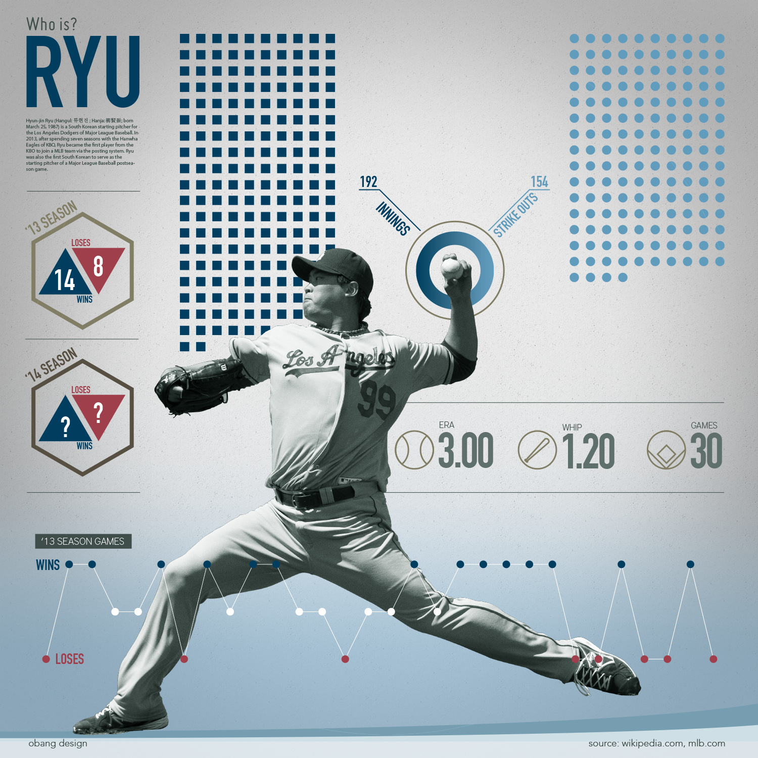 Who is Ryu? Infographic