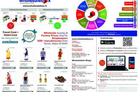 Wholesalebox- Online Wholesale Supplier Infographic