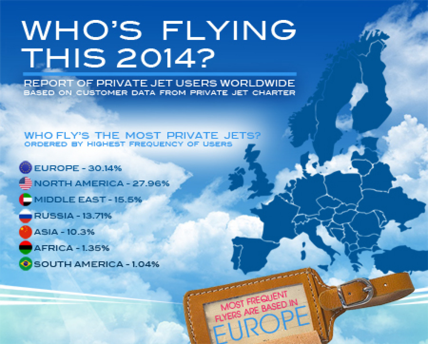 Who's Flying This 2014? Infographic