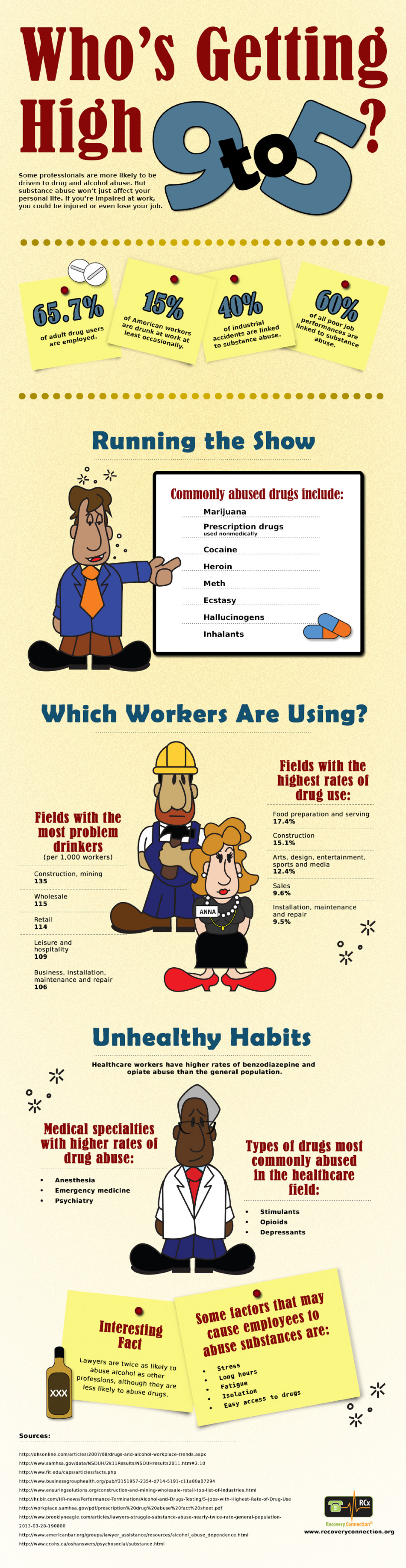 Who's Getting High at Work? Infographic