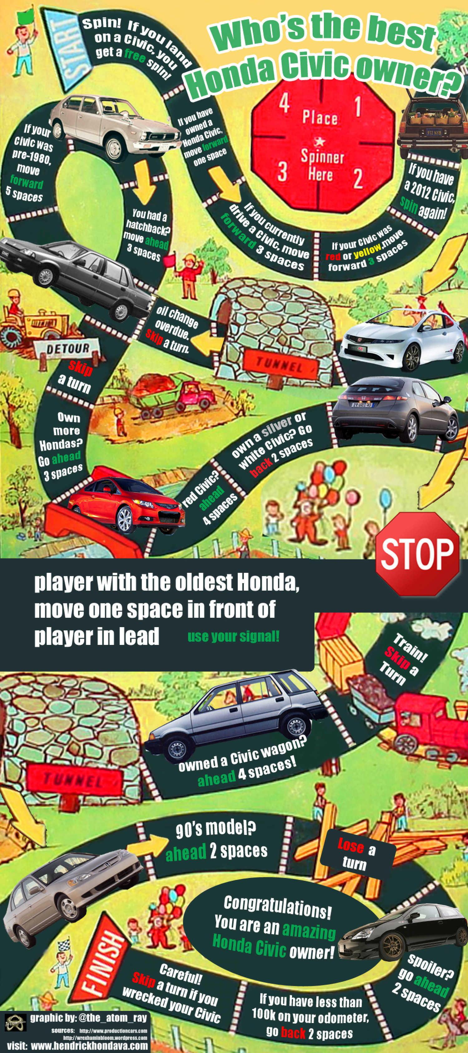 Who's The Best Honda Civic Owner - Game Infographic