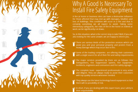 Why A Good Is Necessary To Install Fire Safety Equipment? Infographic
