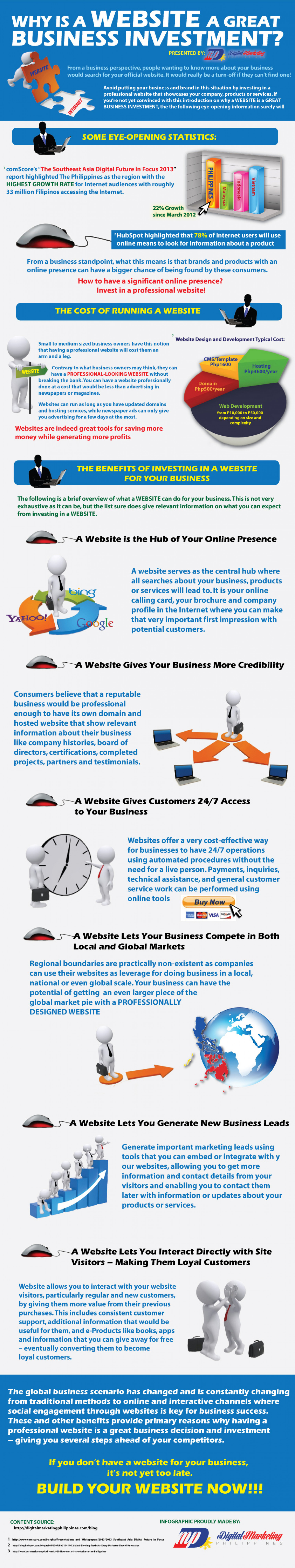 Why is a Website a Great Business Investment? Infographic