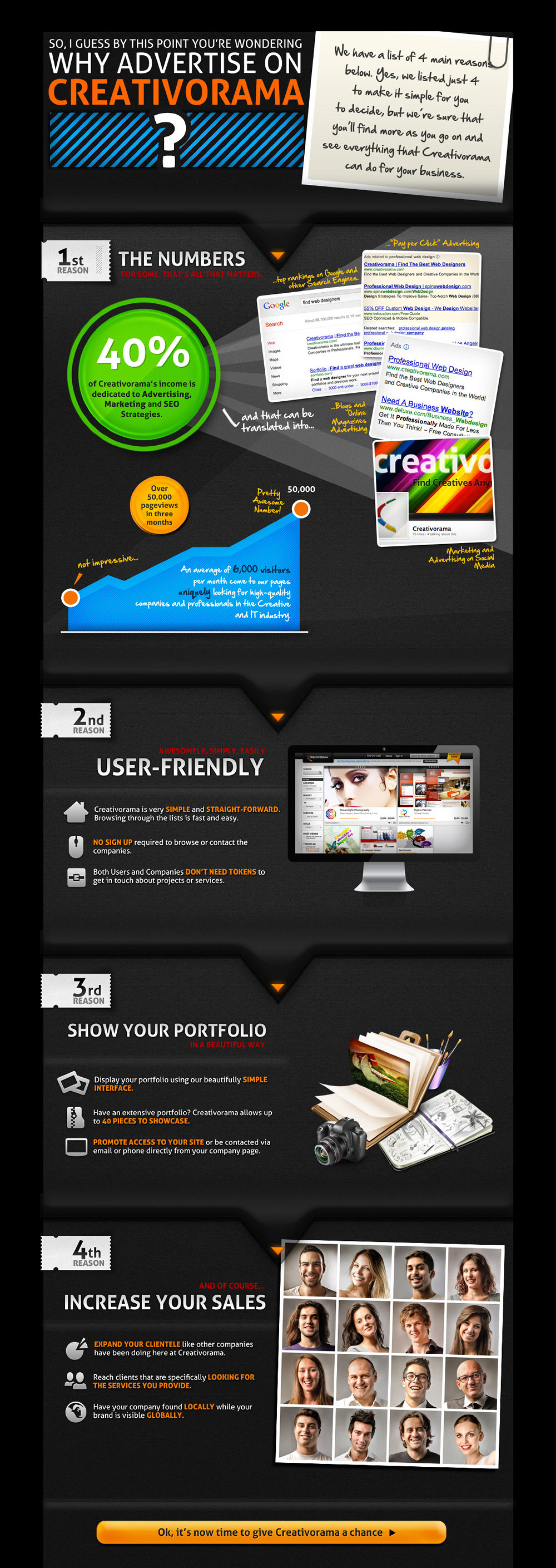Why Advertise on Creativorama Infographic