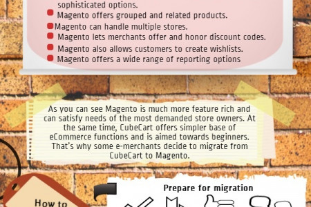 Why and How to Migrate from CubeCart to Magento Infographic