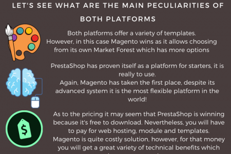 Why And How To Migrate From PrestaShop To Magento Infographic
