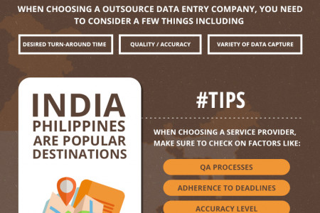 Why and Where to Outsource Data Entry Services? - Infographic Infographic