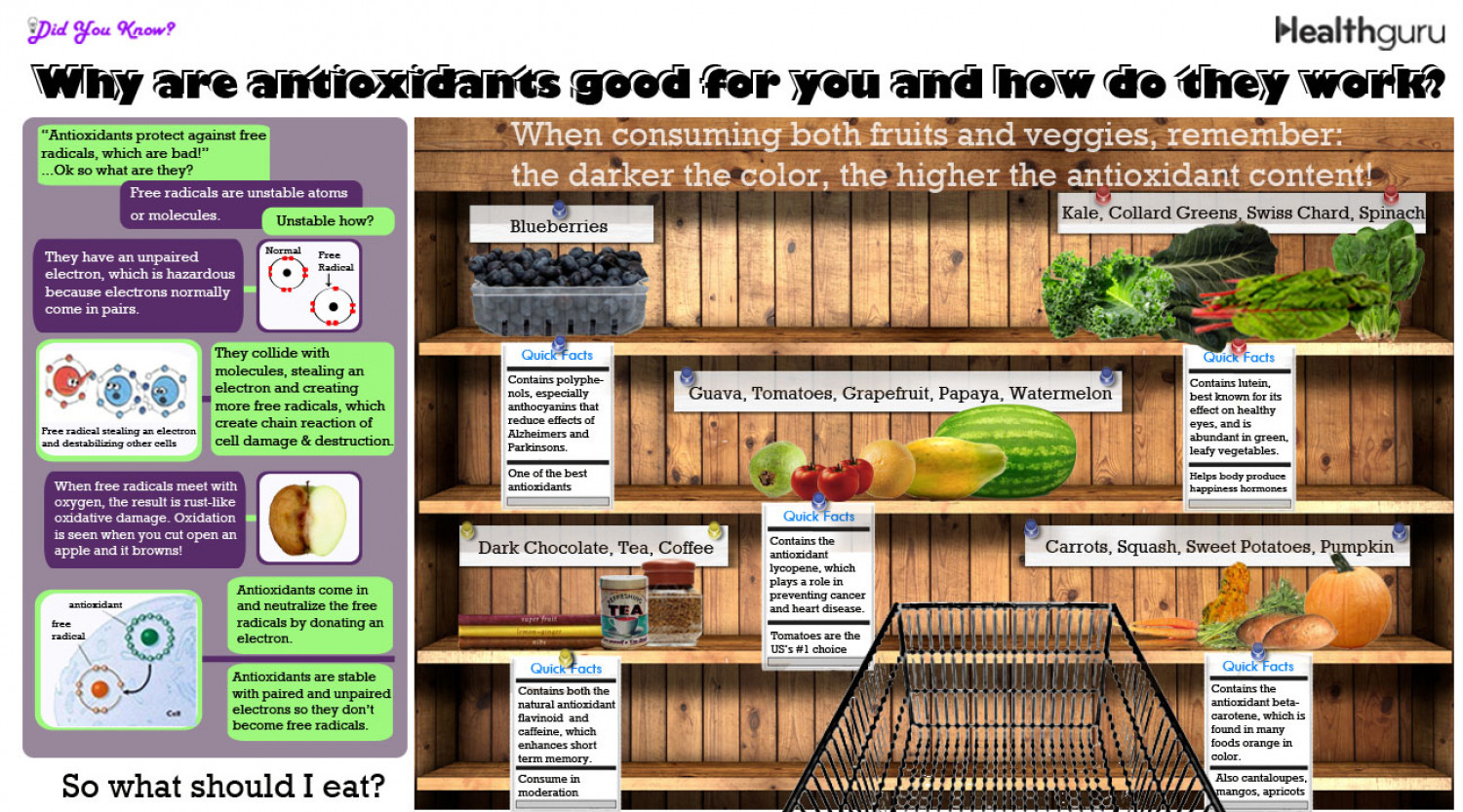 Why are antioxidants good for you and how do they work? Infographic