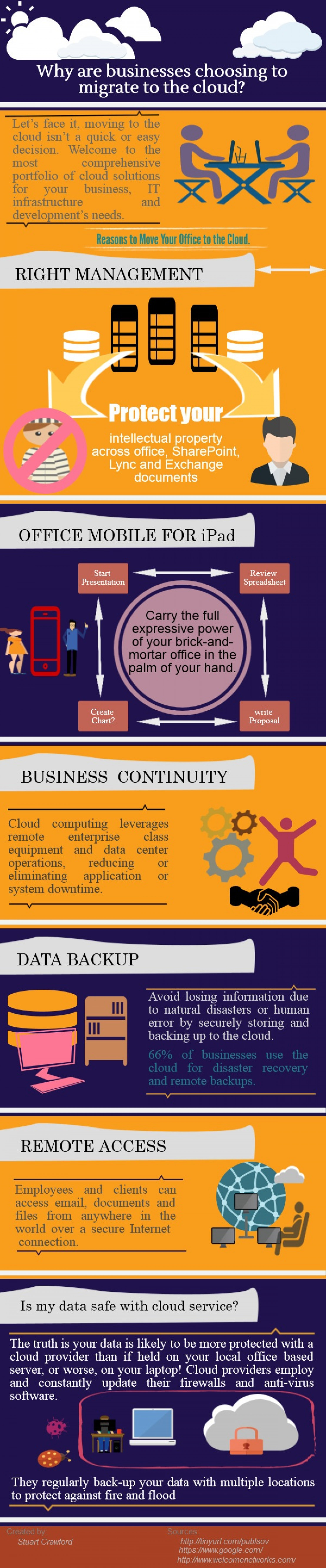 Why are businesses choosing to migrate to the cloud? Infographic