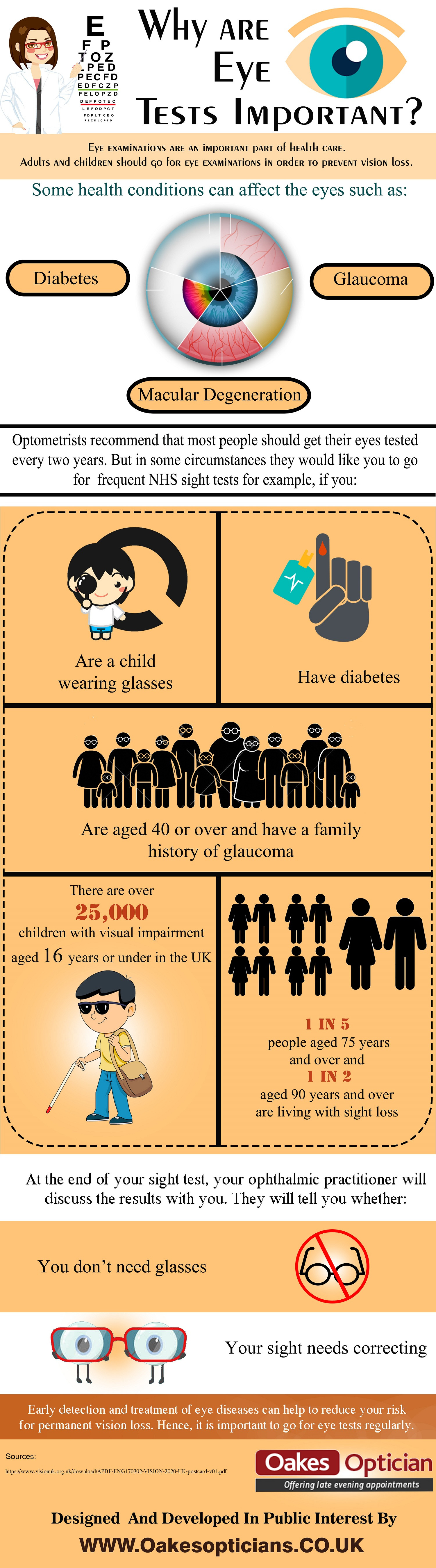 Why are Eye Tests Important? Infographic