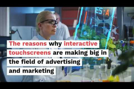 Why are Interactive Touchscreen Displays Better Than Static Displays? Infographic