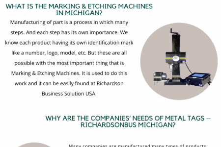 Why are the companies' needs of Metal tags – Richardsonbus Michigan? Infographic