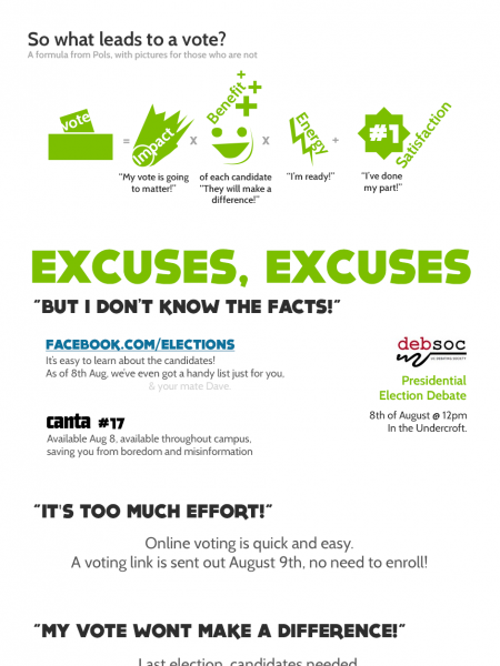 Why are you choosing not to vote? Infographic