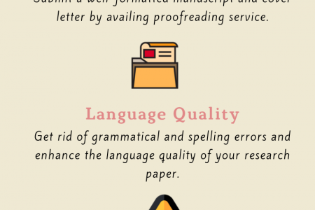 Why authors should take research paper editing services? Infographic