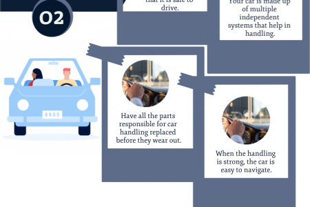 Why automobile handling is important Infographic