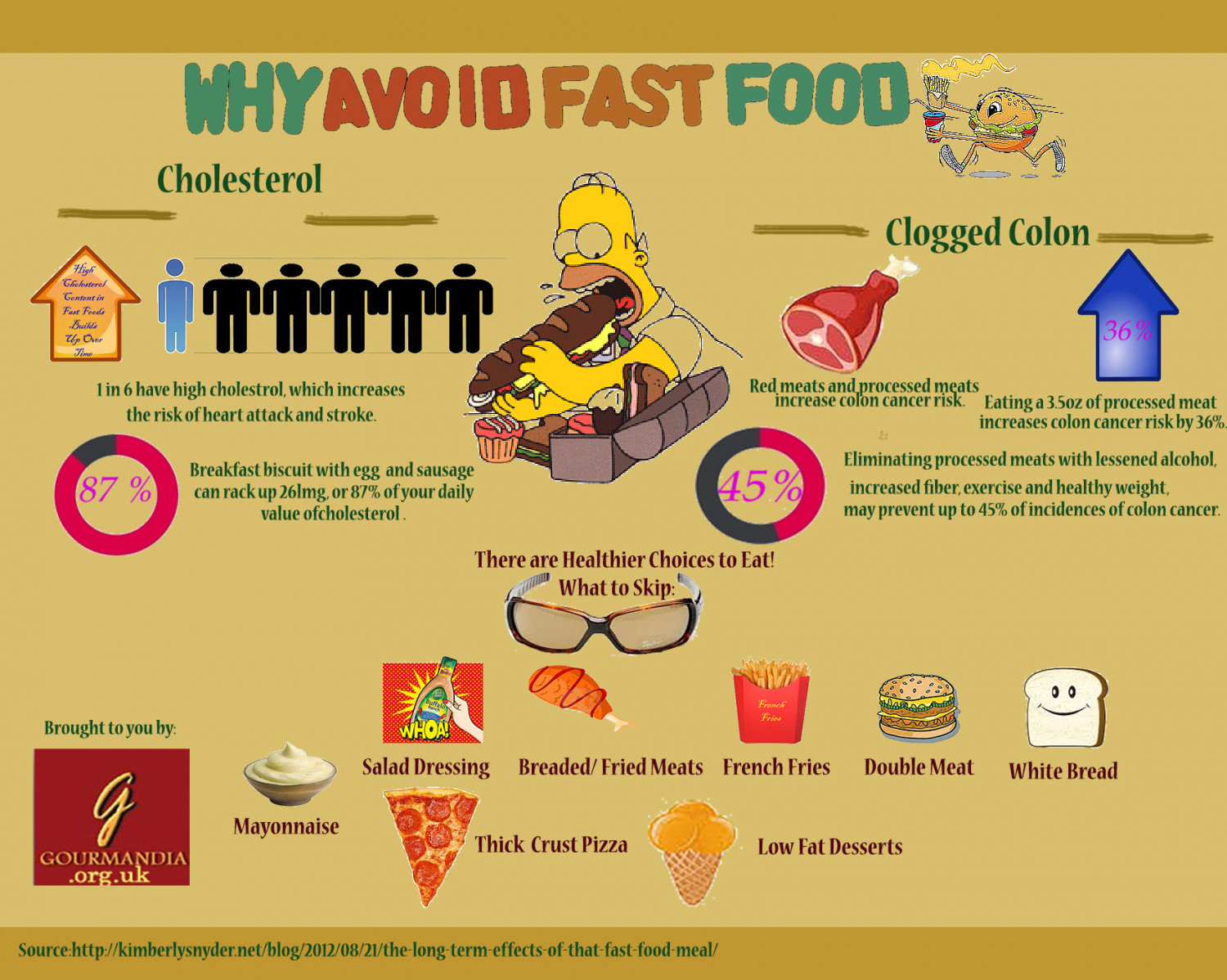avoid fast food essay Persuasive speech on avoiding junk food this website is a fraud negative effects of junk food health essay though your children may fast food still a.