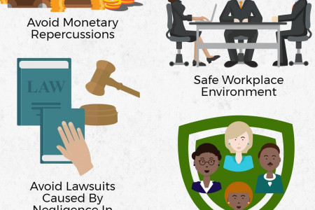 Why Background Check Companies Are Important Infographic